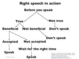 speech4